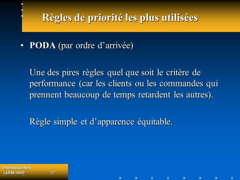 Ordonnancement (ADM-1069)27 (ADM-1069)27 Règles de priorité les plus utilisées PODA (par ordre darrivée)PODA (par ordre darrivée) Une des pires règles