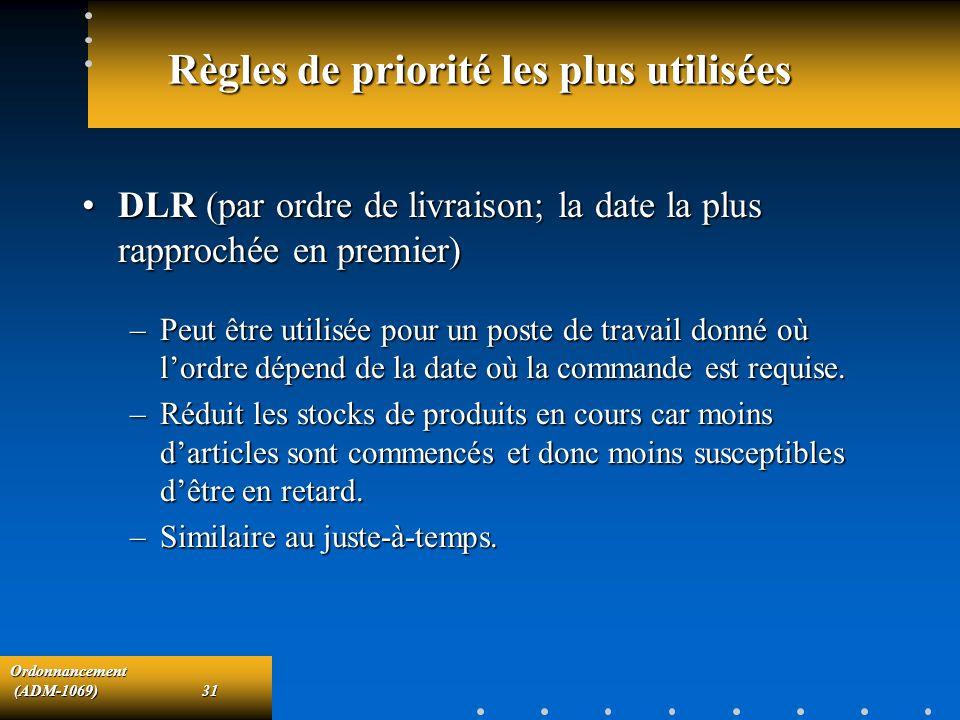 Ordonnancement (ADM-1069)31 (ADM-1069)31 Règles de priorité les plus utilisées DLR (par ordre de livraison; la date la plus rapprochée en premier)DLR