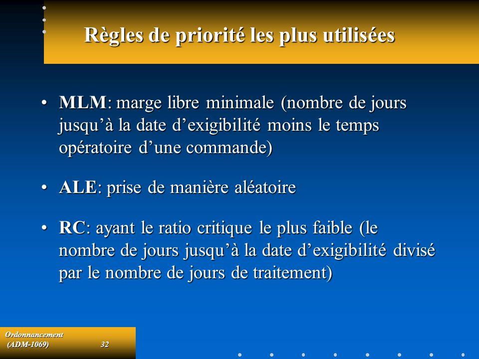 Ordonnancement (ADM-1069)32 (ADM-1069)32 Règles de priorité les plus utilisées MLM: marge libre minimale (nombre de jours jusquà la date dexigibilité