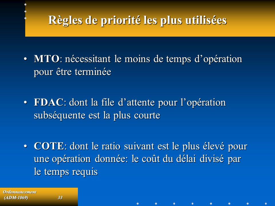 Ordonnancement (ADM-1069)33 (ADM-1069)33 Règles de priorité les plus utilisées MTO: nécessitant le moins de temps dopération pour être terminéeMTO: né