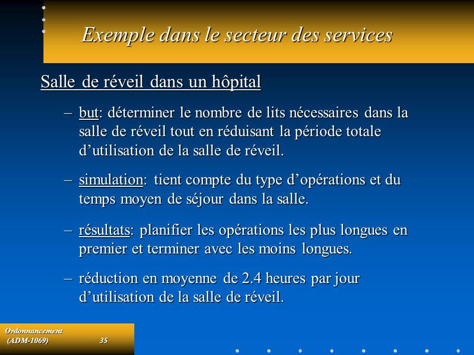 Ordonnancement (ADM-1069)35 (ADM-1069)35 Exemple dans le secteur des services Salle de réveil dans un hôpital –but: déterminer le nombre de lits néces