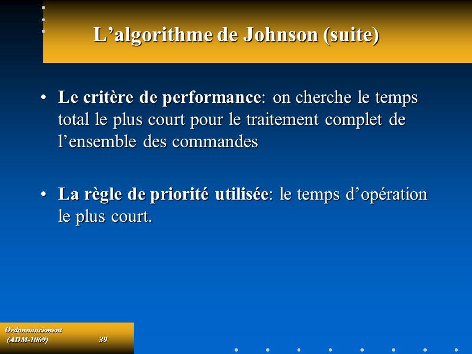 Ordonnancement (ADM-1069)39 (ADM-1069)39 Lalgorithme de Johnson (suite) Le critère de performance: on cherche le temps total le plus court pour le tra