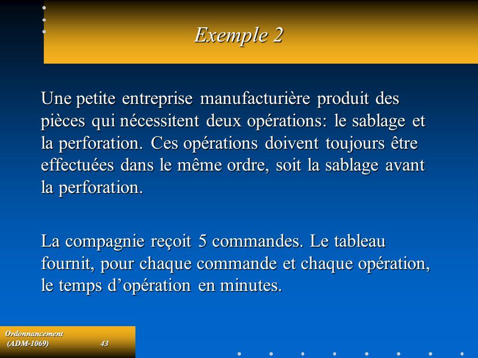 Ordonnancement (ADM-1069)43 (ADM-1069)43 Exemple 2 Une petite entreprise manufacturière produit des pièces qui nécessitent deux opérations: le sablage