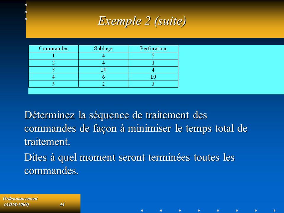 Ordonnancement (ADM-1069)44 (ADM-1069)44 Exemple 2 (suite) Déterminez la séquence de traitement des commandes de façon à minimiser le temps total de t