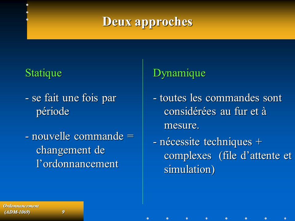 Ordonnancement (ADM-1069)9 (ADM-1069)9 Deux approches Statique - se fait une fois par période - nouvelle commande = changement de lordonnancement Dyna