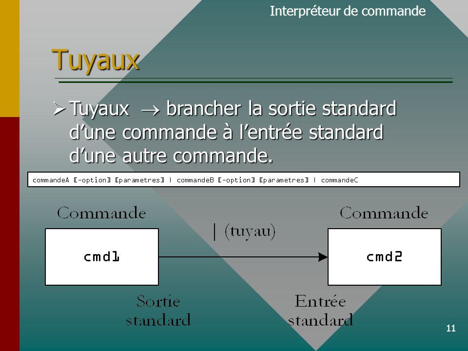11 Tuyaux Tuyaux brancher la sortie standard dune commande à lentrée standard dune autre commande.