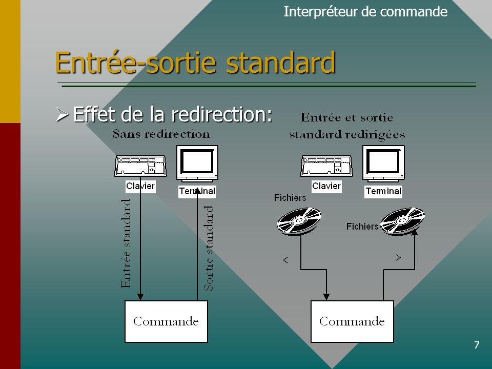 18 Regroupement des commandes Explication de lexemple précédent (suite): Explication de lexemple précédent (suite): Interpréteur de commande