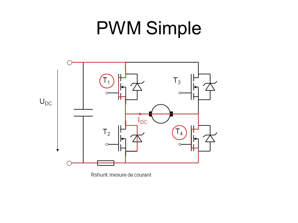 PWM Simple U DC T1T1 T2T2 T3T3 T4T4 Rshunt: mesure de courant I DC