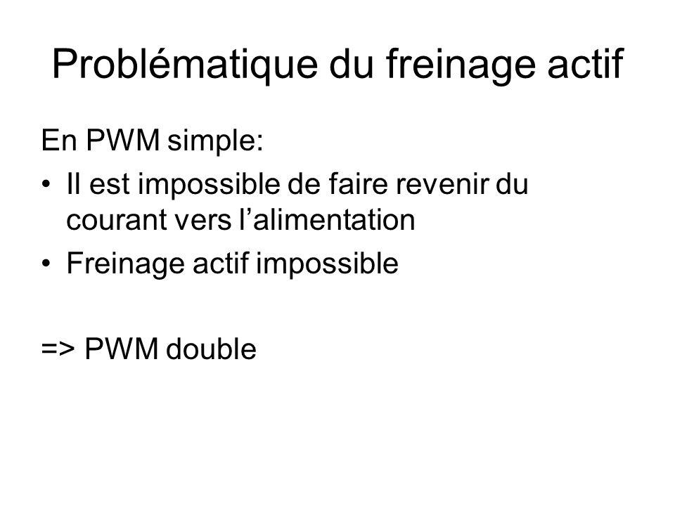 Problématique du freinage actif En PWM simple: Il est impossible de faire revenir du courant vers lalimentation Freinage actif impossible => PWM doubl