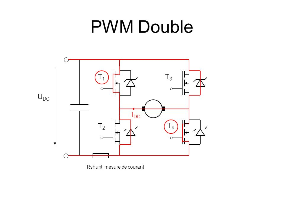 PWM Double U DC T1T1 T2T2 T3T3 T4T4 Rshunt: mesure de courant I DC