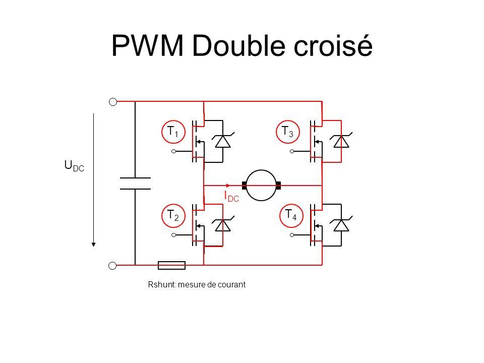 PWM Double croisé U DC T1T1 T2T2 T3T3 T4T4 Rshunt: mesure de courant I DC