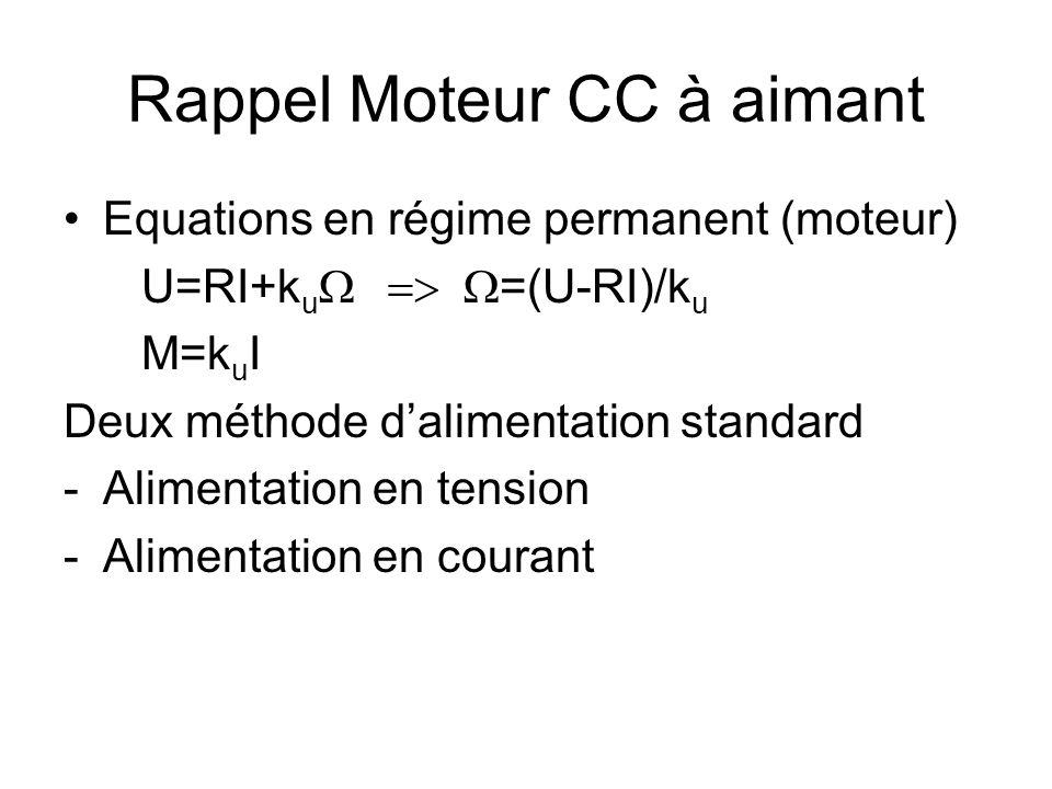 Rappel Moteur CC à aimant Equations en régime permanent (moteur) U=RI+k u =(U-RI)/k u M=k u I Deux méthode dalimentation standard -Alimentation en ten