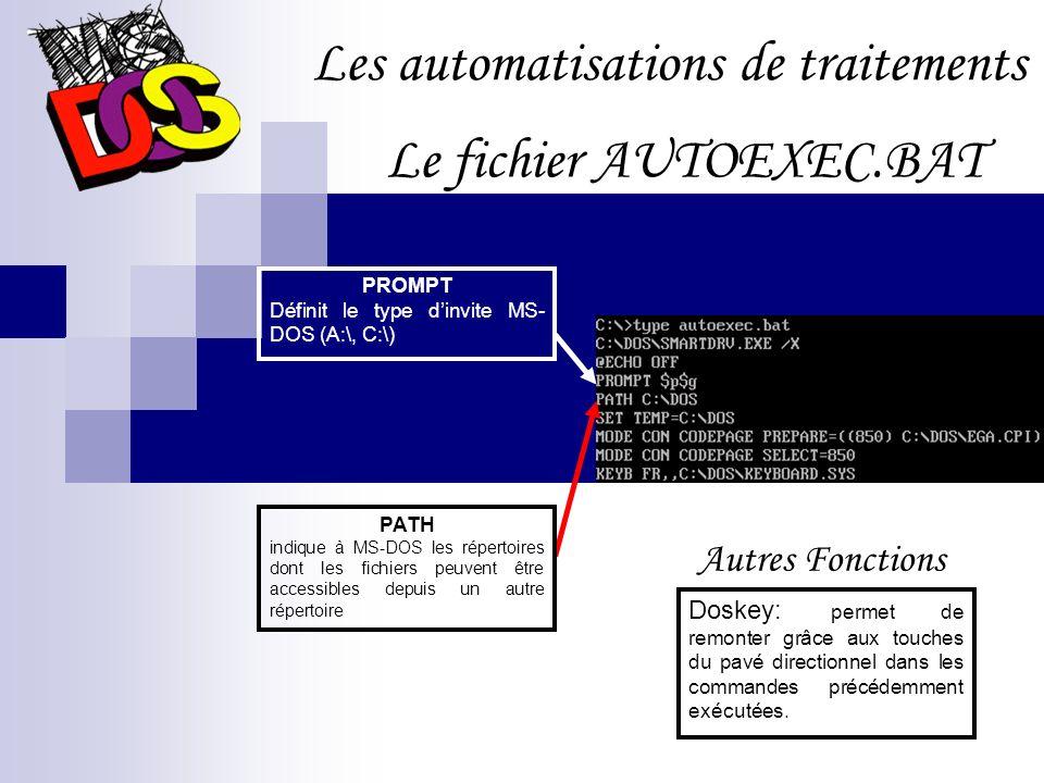 Les automatisations de traitements Le fichier AUTOEXEC.BAT PROMPT Définit le type dinvite MS- DOS (A:\, C:\) PATH indique à MS-DOS les répertoires dont les fichiers peuvent être accessibles depuis un autre répertoire Autres Fonctions Doskey: permet de remonter grâce aux touches du pavé directionnel dans les commandes précédemment exécutées.