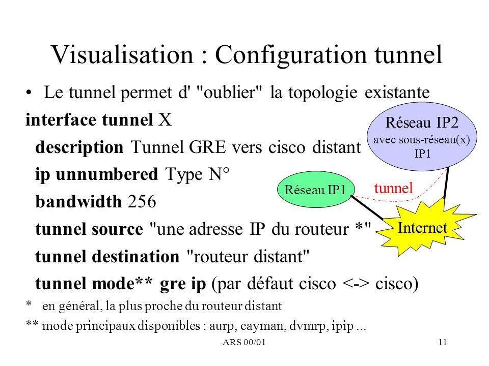 ARS 00/0111 Visualisation : Configuration tunnel Le tunnel permet d'