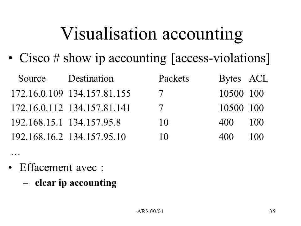 ARS 00/0135 Visualisation accounting Cisco # show ip accounting [access-violations] Source DestinationPackets BytesACL 172.16.0.109 134.157.81.155 7 10500100 172.16.0.112 134.157.81.141 7 10500 100 192.168.15.1 134.157.95.8 10 400100 192.168.16.2 134.157.95.10 10 400100 … Effacement avec : – clear ip accounting