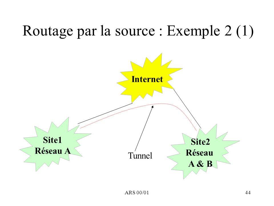 ARS 00/0144 Routage par la source : Exemple 2 (1) Internet Site1 Réseau A Site2 Réseau A & B Tunnel