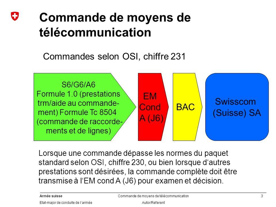 3 Armée suisse Etat-major de conduite de larmée Commande de moyens de télécommunication Autor/Referent Commande de moyens de télécommunication S6/G6/A6 Formule 1.0 (prestations trm/aide au commande- ment) Formule Tc 8504 (commande de raccorde- ments et de lignes) EM Cond A (J6) Swisscom (Suisse) SA Lorsque une commande dépasse les normes du paquet standard selon OSI, chiffre 230, ou bien lorsque dautres prestations sont désirées, la commande complète doit être transmise à lEM cond A (J6) pour examen et décision.
