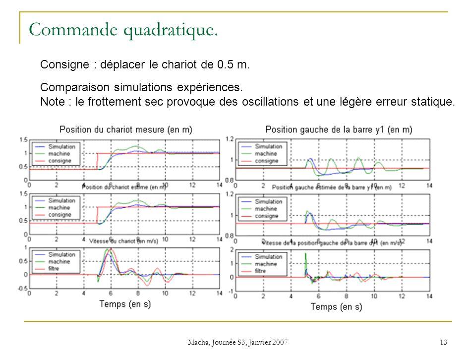 Macha, Journée S3, Janvier 2007 13 Commande quadratique.