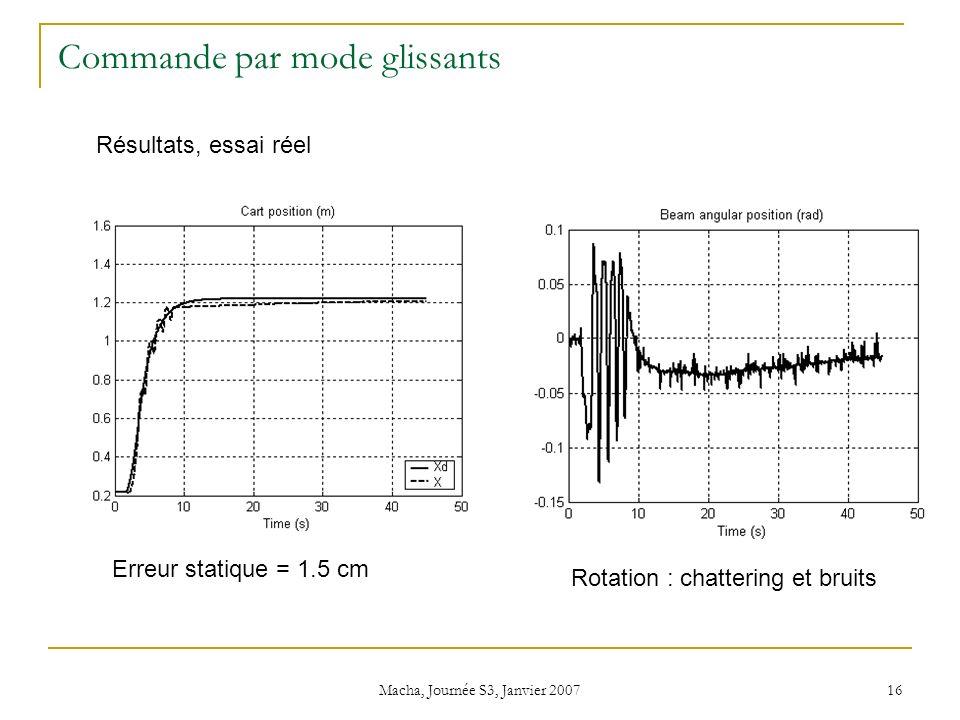 Macha, Journée S3, Janvier 2007 16 Commande par mode glissants Erreur statique = 1.5 cm Résultats, essai réel Rotation : chattering et bruits