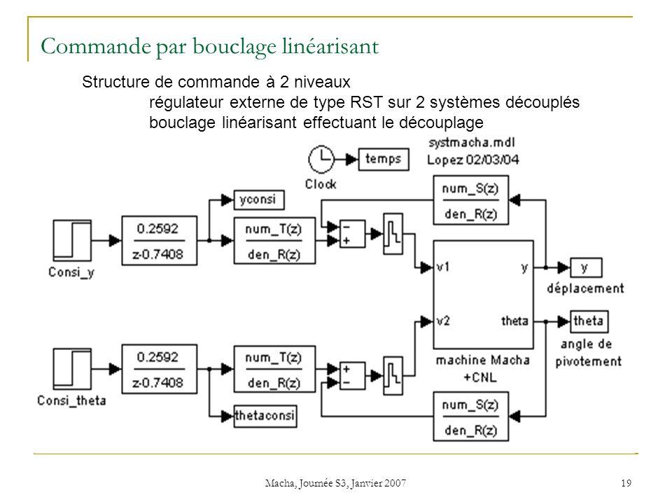 Macha, Journée S3, Janvier 2007 19 Commande par bouclage linéarisant Structure de commande à 2 niveaux régulateur externe de type RST sur 2 systèmes découplés bouclage linéarisant effectuant le découplage
