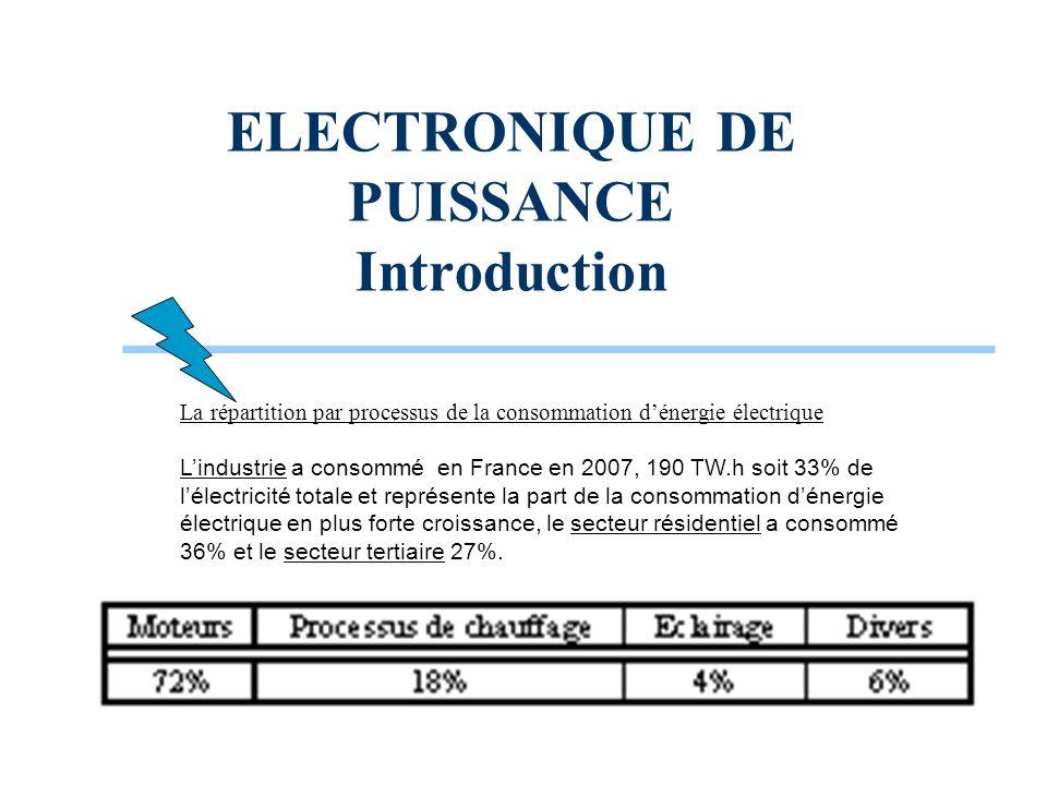 ELECTRONIQUE DE PUISSANCE Introduction La répartition par processus de la consommation dénergie électrique Lindustrie a consommé en France en 2007, 19