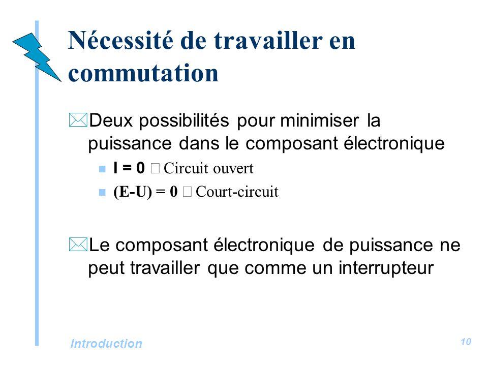 Introduction 10 Nécessité de travailler en commutation *Deux possibilités pour minimiser la puissance dans le composant électronique I = 0 Circuit ouv