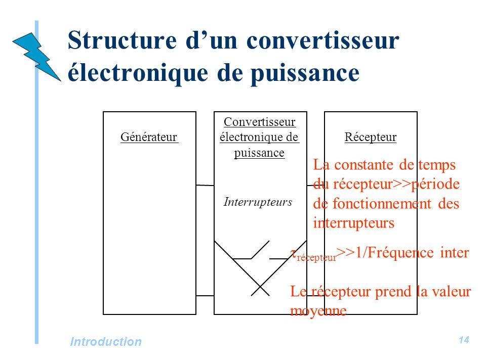 Introduction 14 Structure dun convertisseur électronique de puissance Interrupteurs Générateur Convertisseur électronique de puissance Récepteur La co