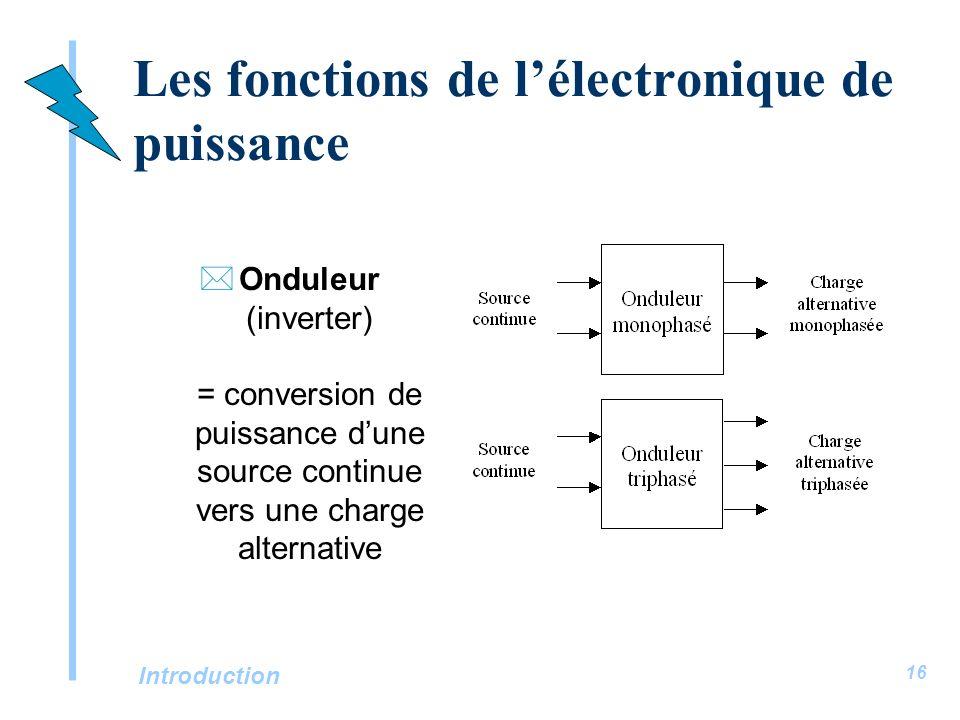 Introduction 16 Les fonctions de lélectronique de puissance *Onduleur (inverter) = conversion de puissance dune source continue vers une charge altern