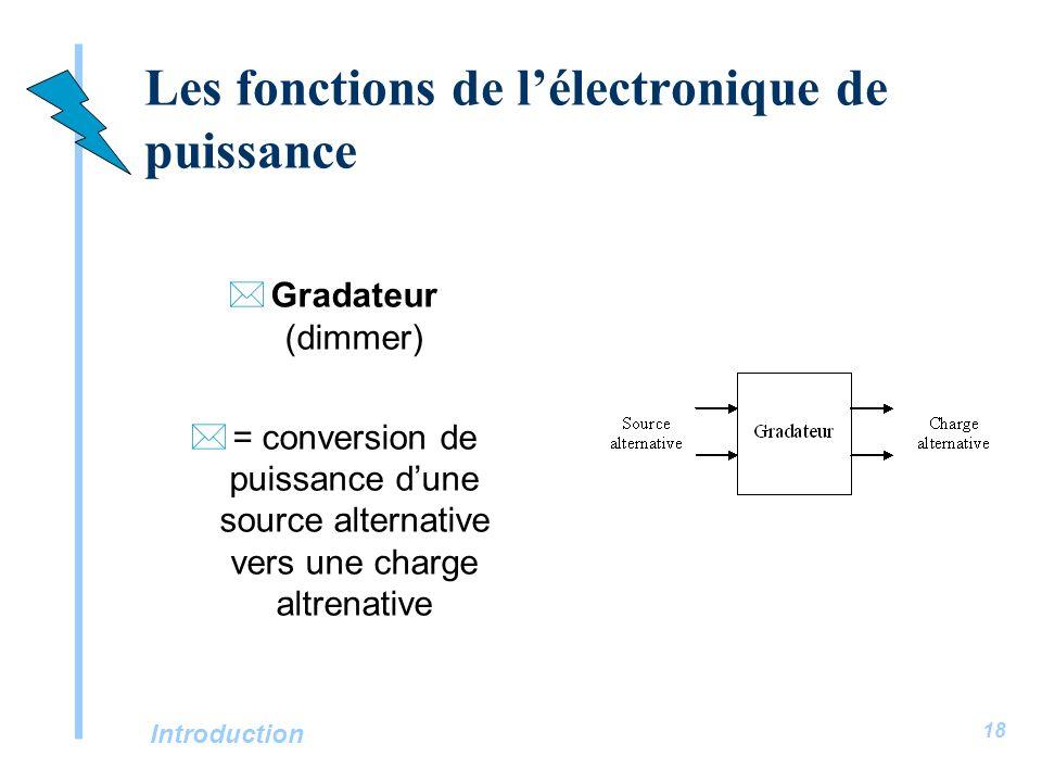 Introduction 18 Les fonctions de lélectronique de puissance *Gradateur (dimmer) *= conversion de puissance dune source alternative vers une charge alt