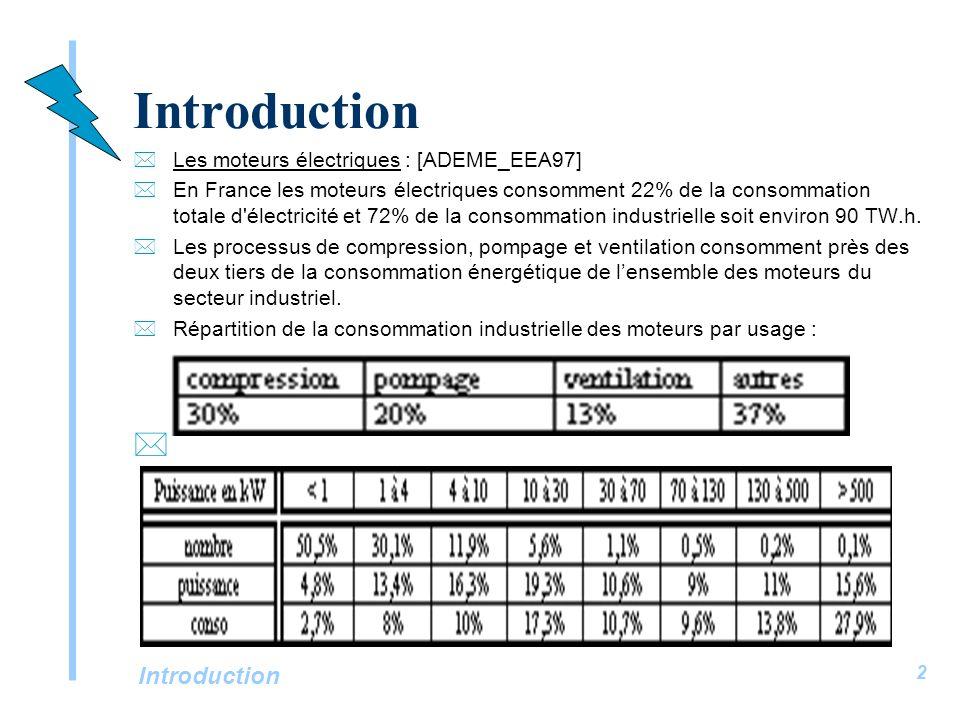 Introduction 2 *Les moteurs électriques : [ADEME_EEA97] *En France les moteurs électriques consomment 22% de la consommation totale d'électricité et 7