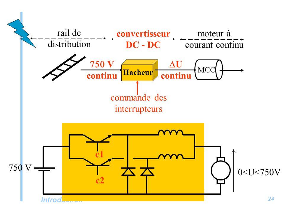Introduction 24 Hacheur V continu U continu MCC rail de distribution moteur à courant continu convertisseur DC - DC commande des interrupteurs c1 c2 0