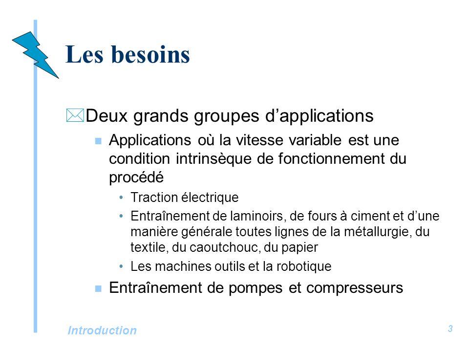Introduction 3 Les besoins *Deux grands groupes dapplications n Applications où la vitesse variable est une condition intrinsèque de fonctionnement du