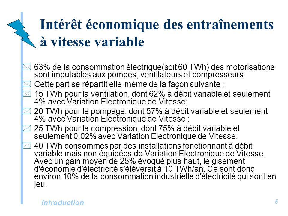 Introduction 5 Intérêt économique des entraînements à vitesse variable *63% de la consommation électrique(soit 60 TWh) des motorisations sont imputabl