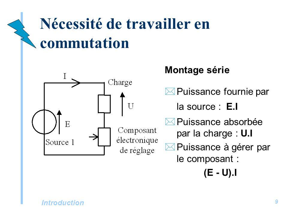 Introduction 9 Nécessité de travailler en commutation Montage série *Puissance fournie par la source : E.I *Puissance absorbée par la charge : U.I *Pu