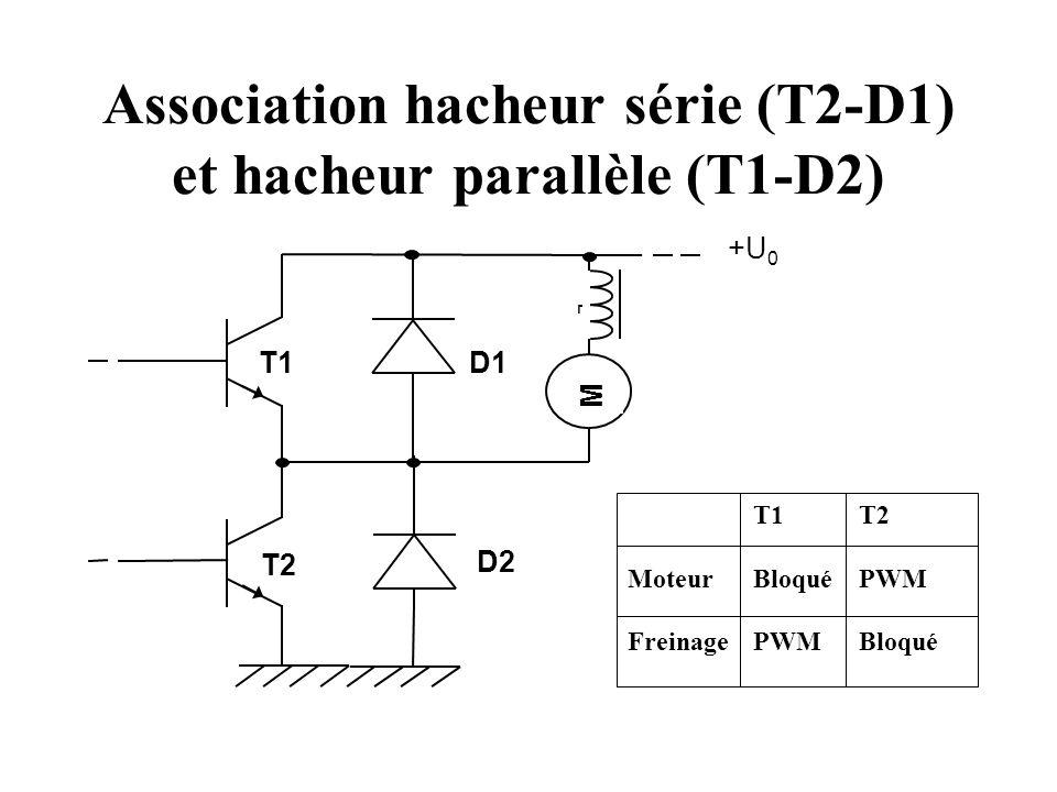 Association hacheur série (T2-D1) et hacheur parallèle (T1-D2) M L T2 D1 +U 0 T1 D2 T1 T2 Moteur Bloqué PWM Freinage PWM Bloqué