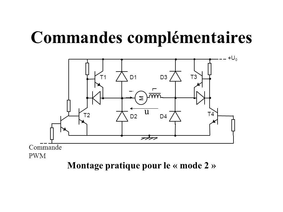 Commandes complémentaires Montage pratique pour le « mode 2 » u Commande PWM
