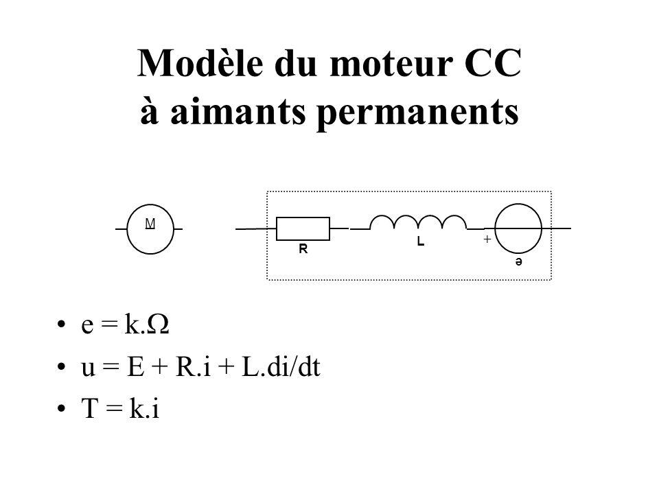 Les 4 quadrants 2 sens de rotations 2 modes : moteur ou générateur (freinage) M Intensité F.e.m.