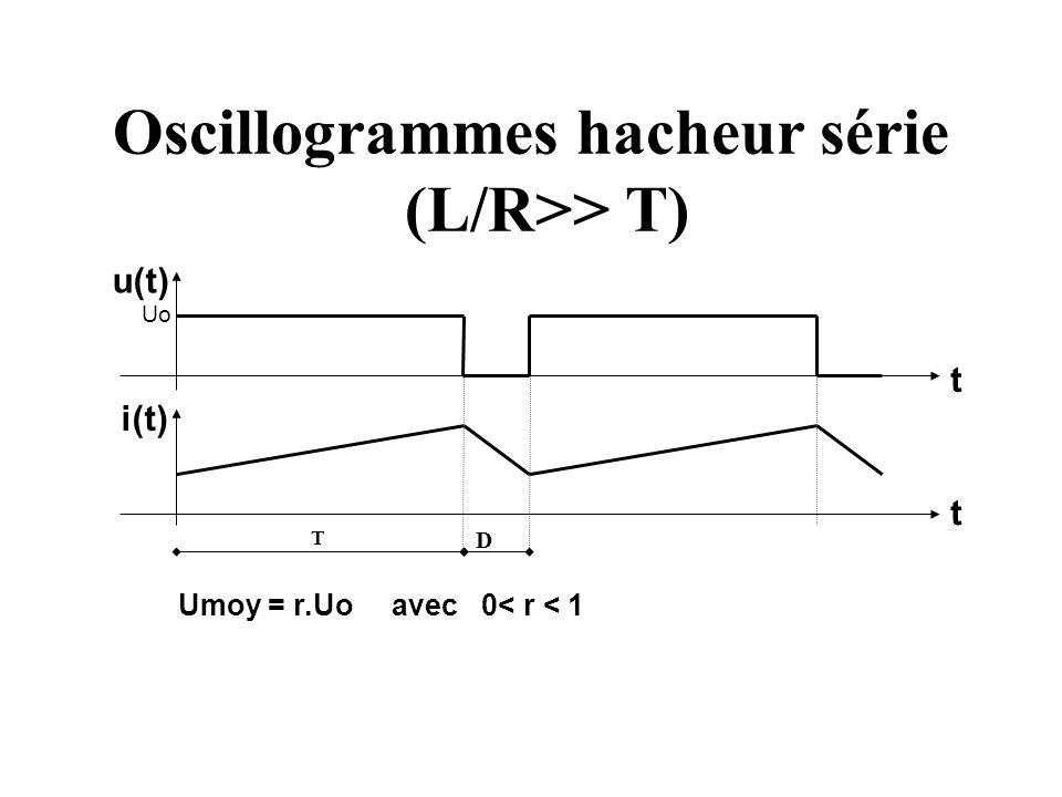Oscillogrammes hacheur série (L/R>> T) u(t) i(t) t t T D Uo Umoy = r.Uo avec 0< r < 1
