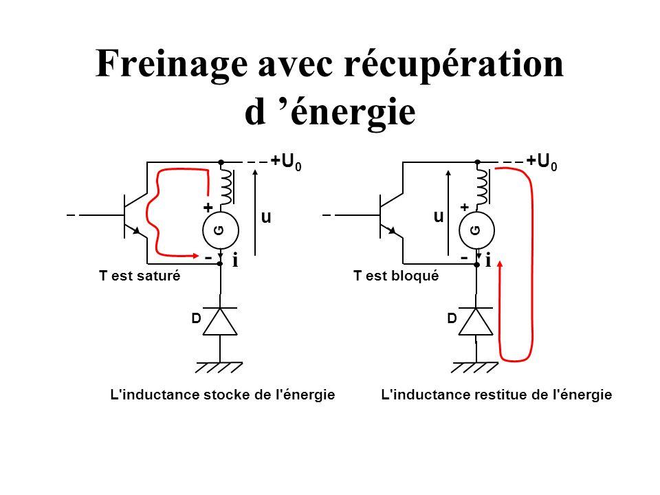Freinage avec récupération d énergie L'inductance stocke de l'énergie L'inductance restitue de l'énergie G T est saturé +U 0 u D + - G T est bloqué +U