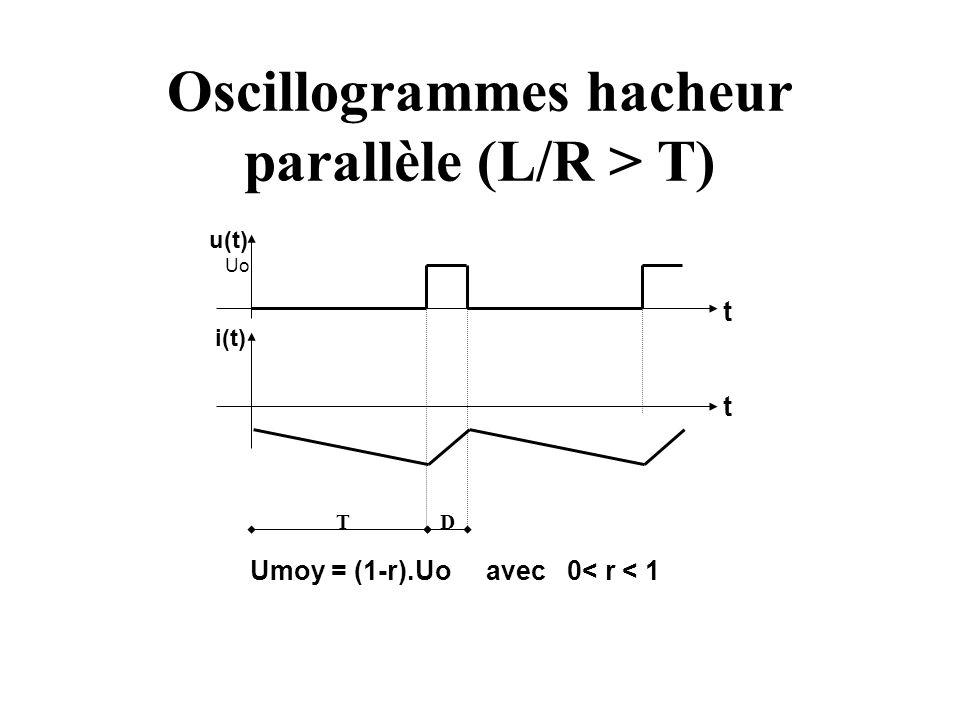 Oscillogrammes hacheur parallèle (L/R > T) u(t) i(t) t t TD Uo Umoy = (1-r).Uo avec 0< r < 1