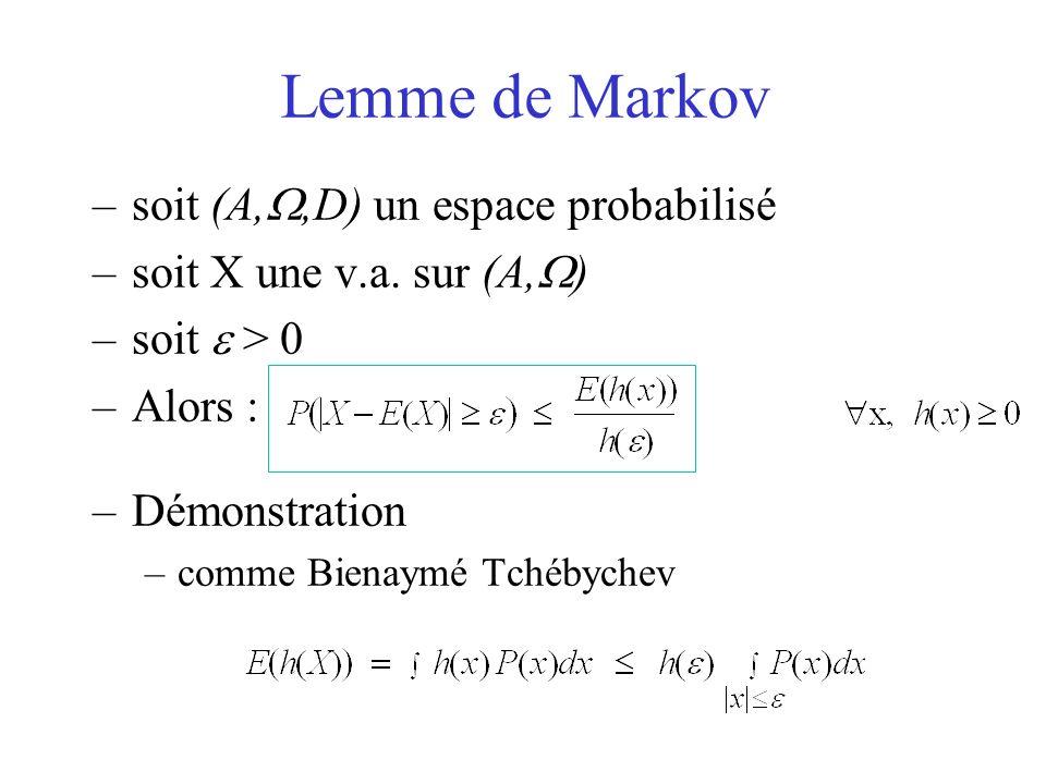 Lemme de Markov –soit (A,,D) un espace probabilisé –soit X une v.a. sur (A, ) –soit > 0 –Alors : –Démonstration –comme Bienaymé Tchébychev