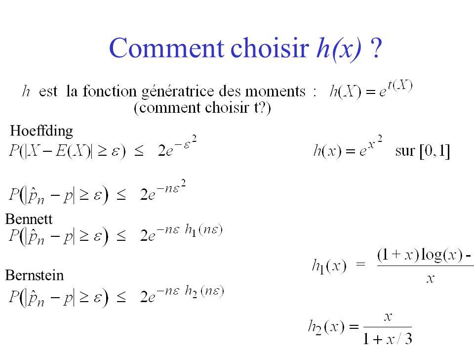 Comment choisir h(x) ? Hoeffding Bennett Bernstein