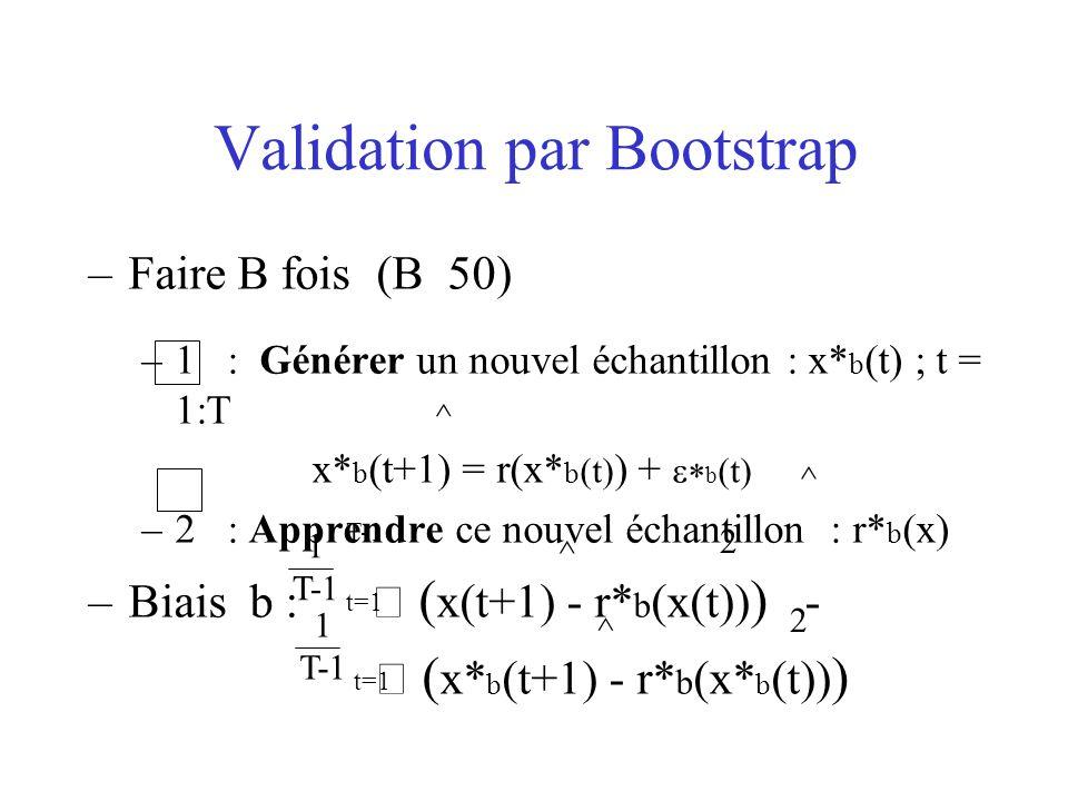 Validation par Bootstrap –Faire B fois (B  50) –1 : Générer un nouvel échantillon : x* b (t) ; t = 1:T x* b (t+1) = r(x* b (t) ) + b (t) –2 : Apprend