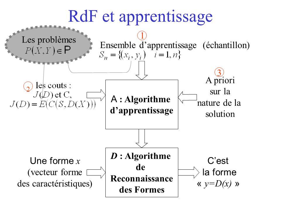 Récapitulons Approximation normale Hoeffding (1963) Bernstein (1946) Bennett (1962)