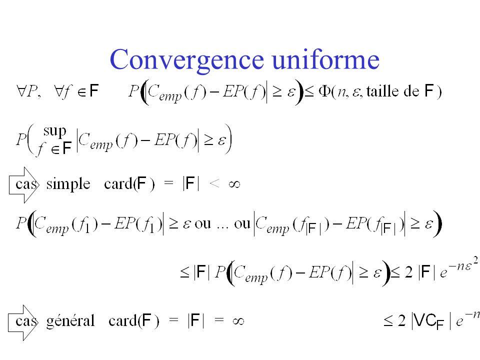 Convergence uniforme