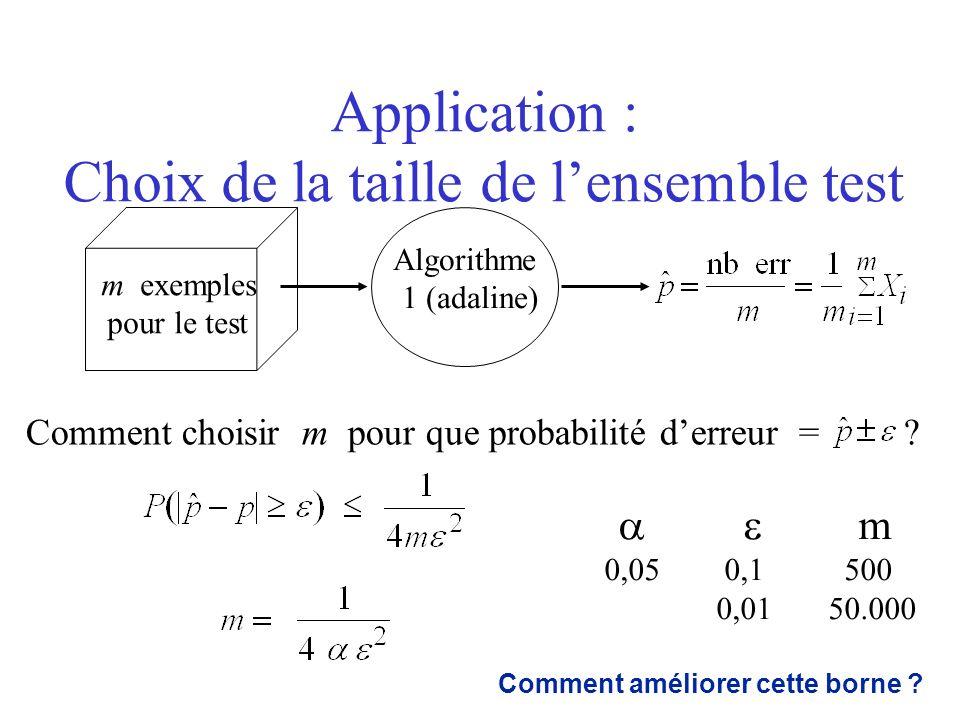 Application : Choix de la taille de lensemble test Algorithme 1 (adaline) m exemples pour le test Comment choisir m pour que probabilité derreur = ? m