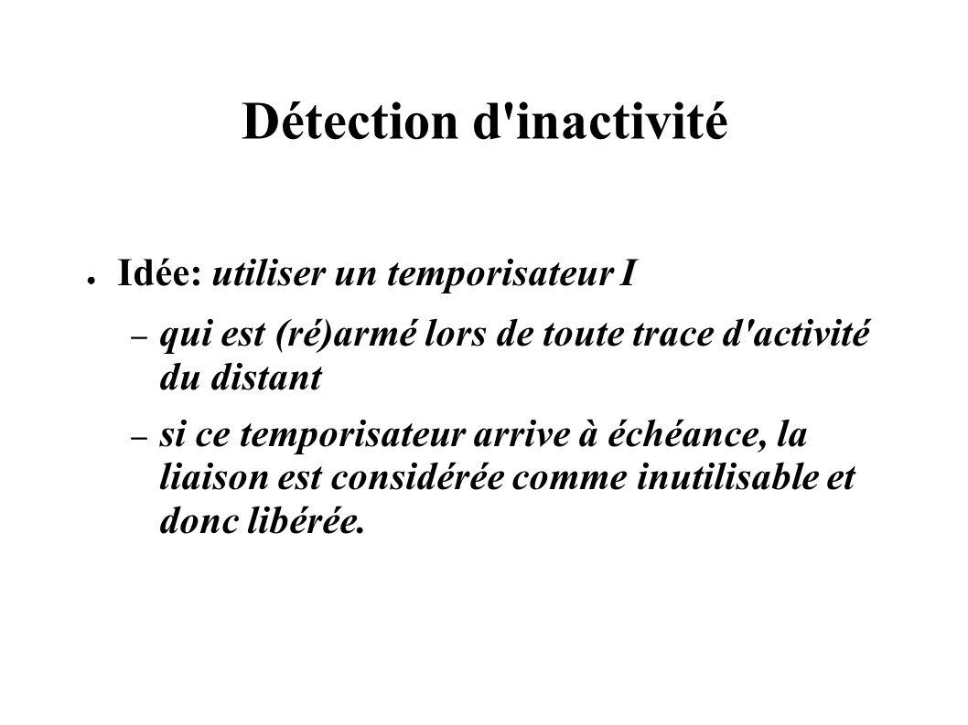 Détection d'inactivité Idée: utiliser un temporisateur I – qui est (ré)armé lors de toute trace d'activité du distant – si ce temporisateur arrive à é