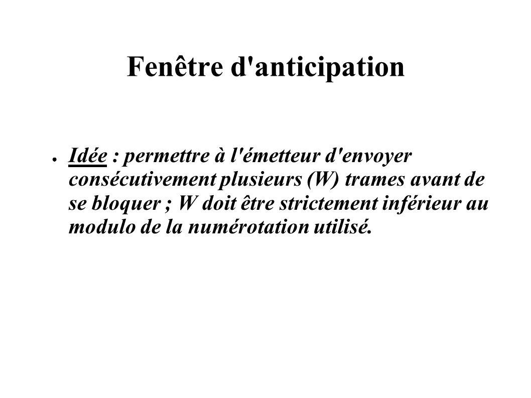 Fenêtre d'anticipation Idée : permettre à l'émetteur d'envoyer consécutivement plusieurs (W) trames avant de se bloquer ; W doit être strictement infé