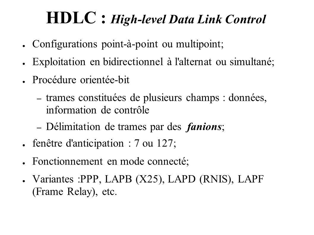 HDLC : High-level Data Link Control Configurations point-à-point ou multipoint; Exploitation en bidirectionnel à l'alternat ou simultané; Procédure or