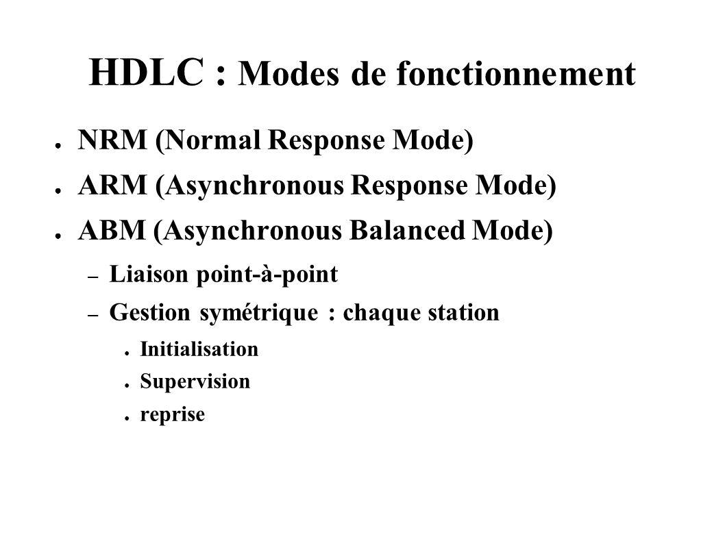 HDLC : Modes de fonctionnement NRM (Normal Response Mode) ARM (Asynchronous Response Mode) ABM (Asynchronous Balanced Mode) – Liaison point-à-point –